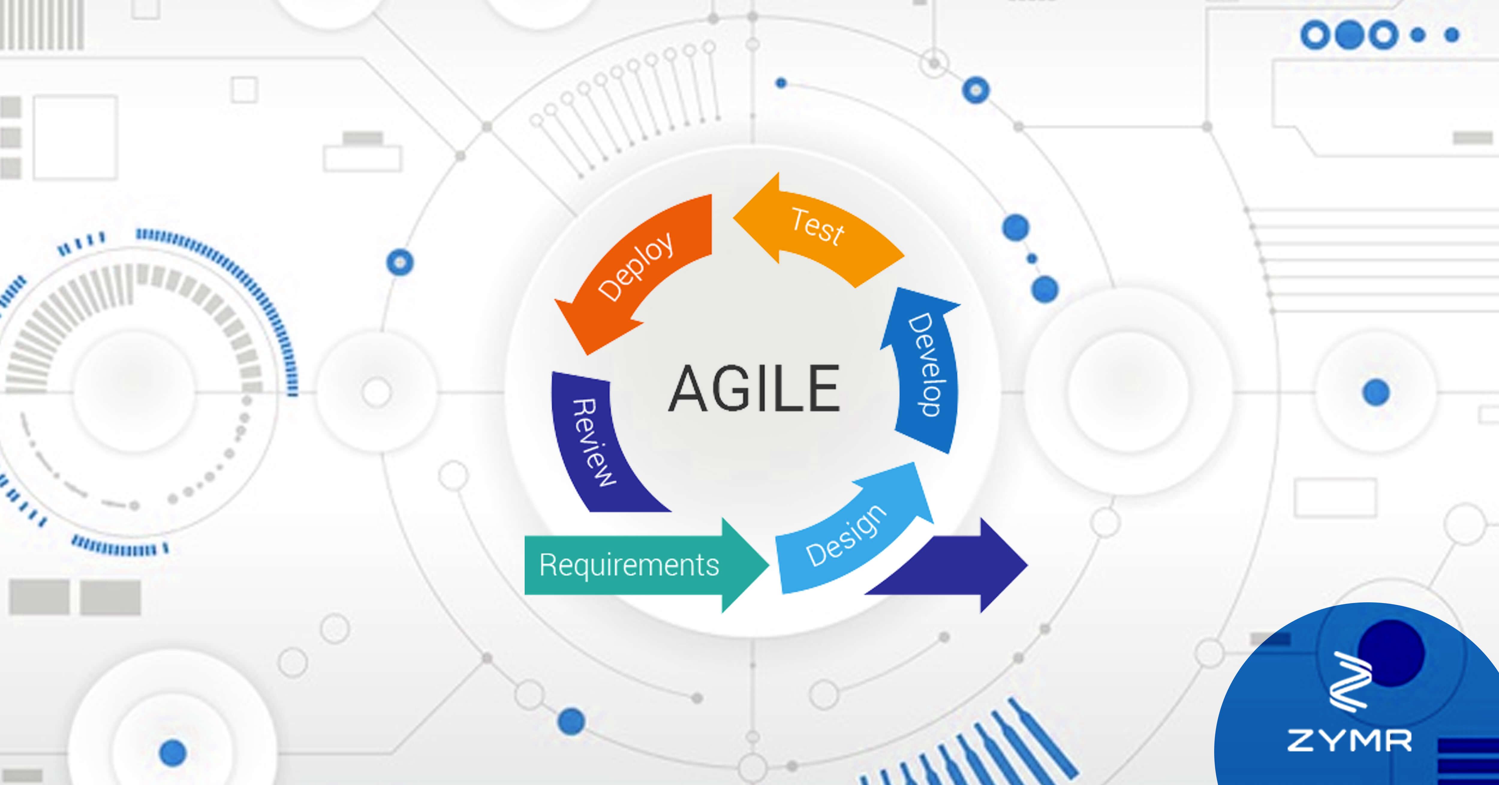 ZYMR Agile-Development services