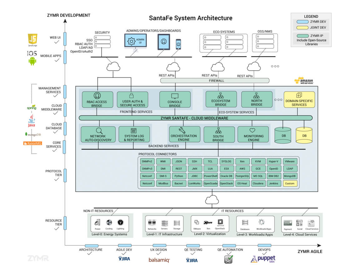 system-architecture-img