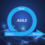 ZMYR Agile software development