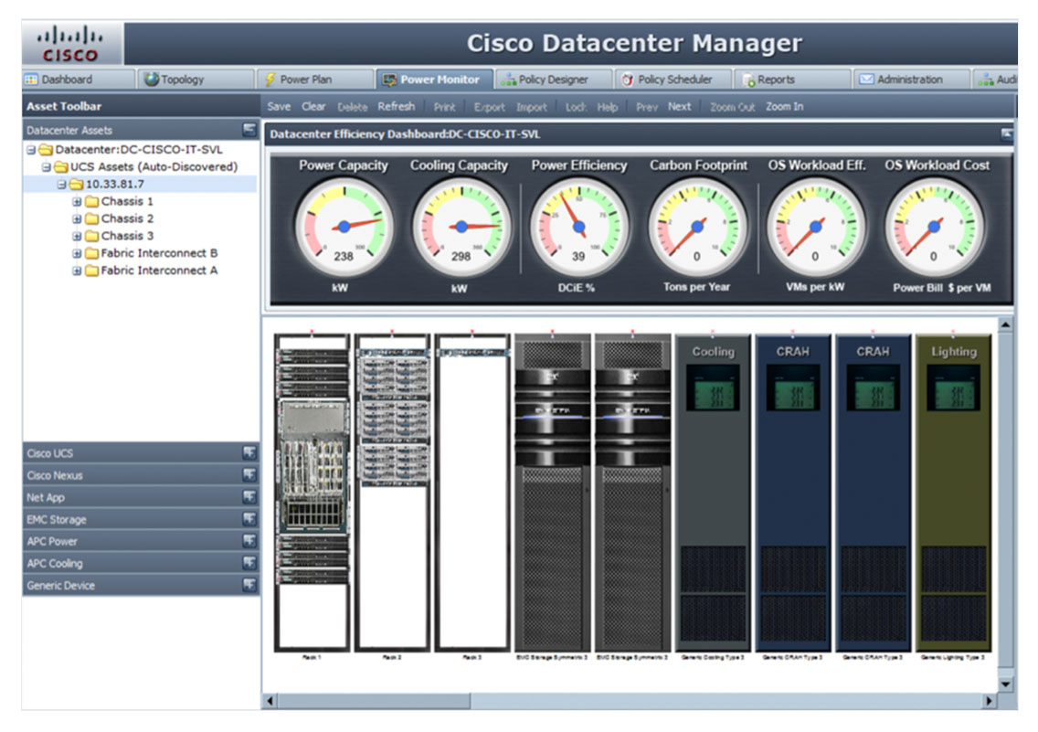 Cisco user interface