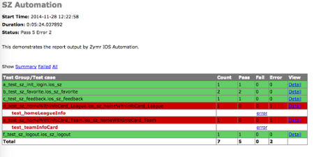 appium_results