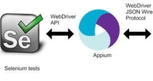 appium_scripts