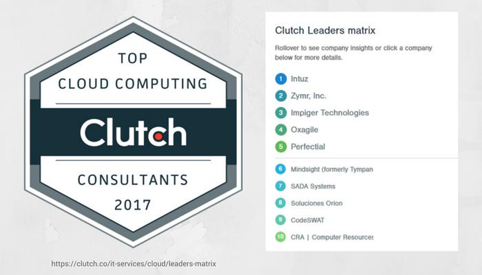 zymr-clutch-ranking