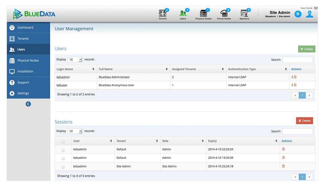 Bluedata user management