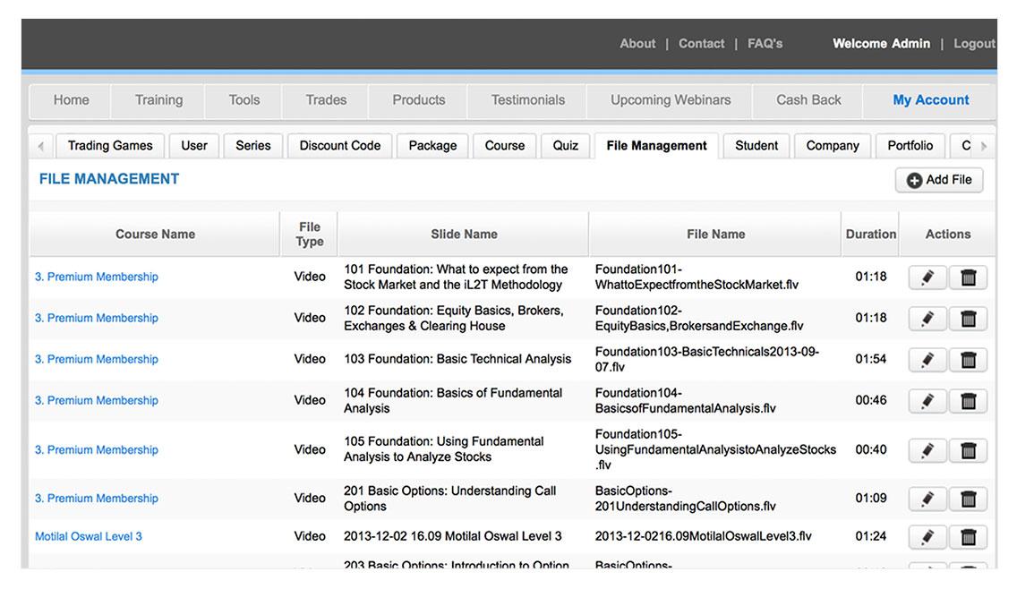 ZYMR File management