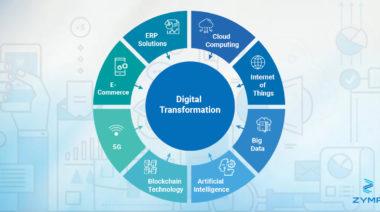 ZYMR - Trends in Digital Transformation