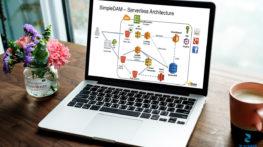 ZYMR Serverless Architecture