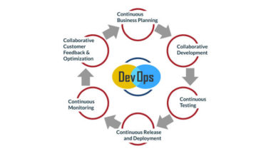 Top DevOps Trends