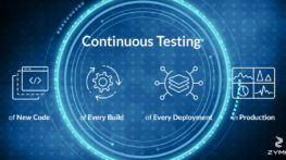 Continuous Testing in Agile