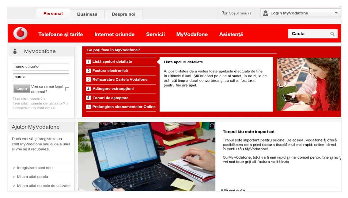 Dashboard Vodafone1